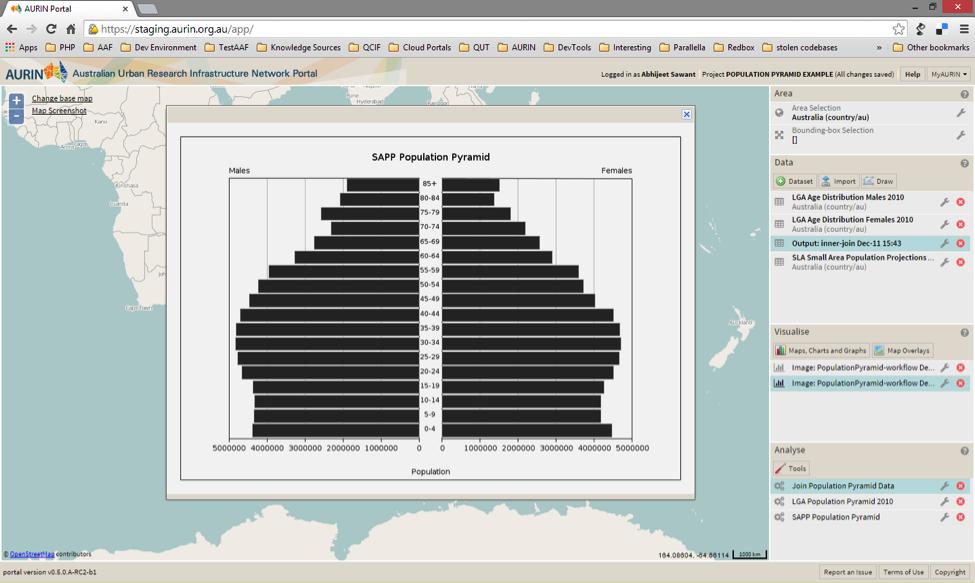 L1.2 Population Pyramid Chart