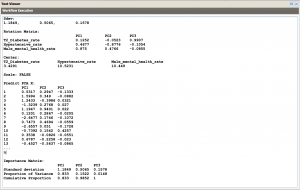PCA_Outputs
